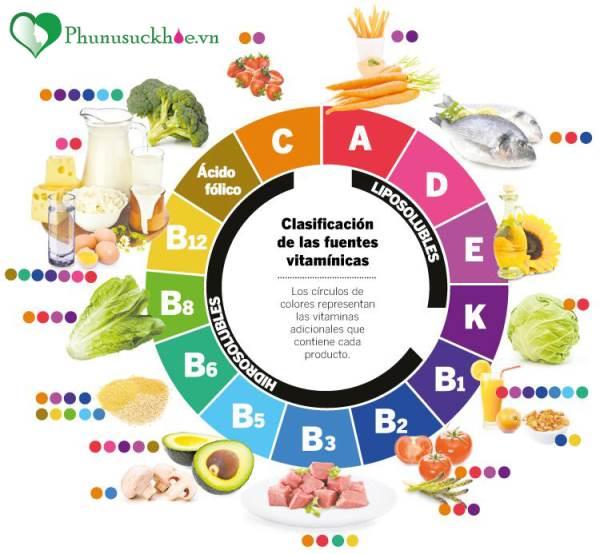 Cha mẹ đừng mắc những sai lầm này khi bổ sung vitamin cho trẻ - Ảnh 3