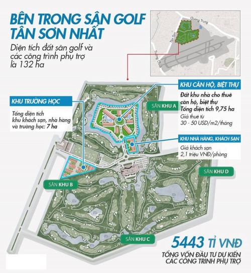 Khu biệt thự trong dự án sân golf Tân Sơn Nhất được cầm cố tại Ngân hàng TMCP Đông Nam Á.