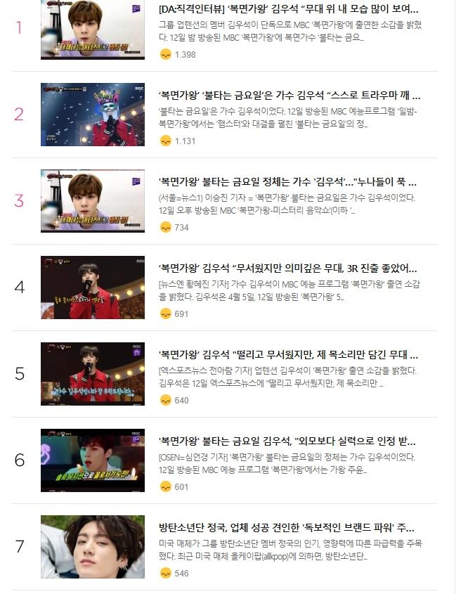 Kim Woo Seok (X1) gây bão, 'đánh bại' Jungkook (BTS) chỉ trong 1 đêm! - Ảnh 7