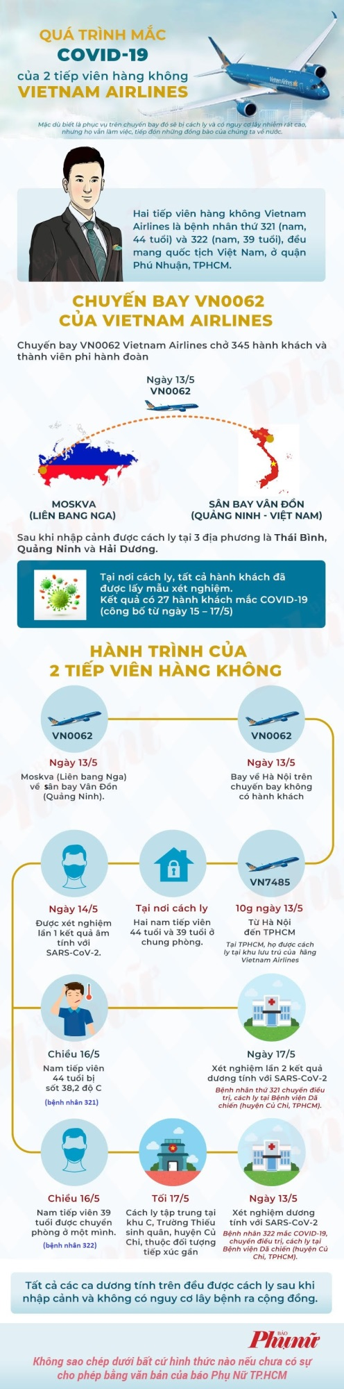 Quá trình mắc COVID-19 của 2 tiếp viên hàng không Vietnam Airlines - Ảnh 1