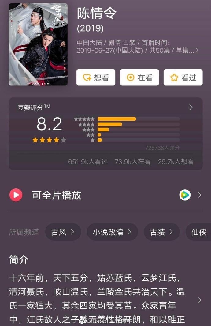 Chưa từng có trong lịch sử: Điểm số Douban bài hát mới của Tiêu Chiến từ 6.7 lên thẳng 10.0 tròn trĩnh - Ảnh 11