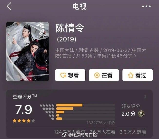 Chưa từng có trong lịch sử: Điểm số Douban bài hát mới của Tiêu Chiến từ 6.7 lên thẳng 10.0 tròn trĩnh - Ảnh 12