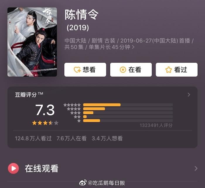 Chưa từng có trong lịch sử: Điểm số Douban bài hát mới của Tiêu Chiến từ 6.7 lên thẳng 10.0 tròn trĩnh - Ảnh 13