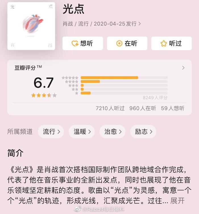 Chưa từng có trong lịch sử: Điểm số Douban bài hát mới của Tiêu Chiến từ 6.7 lên thẳng 10.0 tròn trĩnh - Ảnh 5