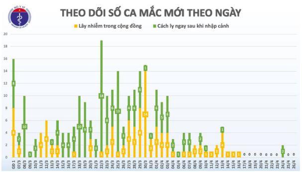 Bệnh nhân Covid-19 lớn tuổi nhất Việt Nam vẫn liệt nửa người - Ảnh 3