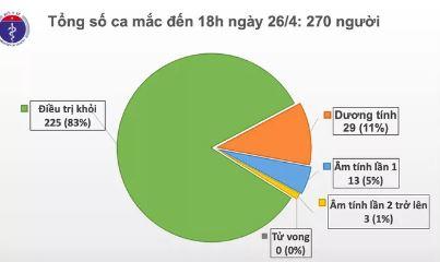 Bệnh nhân Covid-19 lớn tuổi nhất Việt Nam vẫn liệt nửa người - Ảnh 2