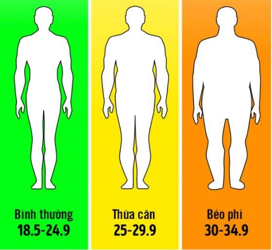 8 dấu hiệu từ cơ thể cho thấy bạn sẽ sống thọ hơn người khác - Ảnh 4