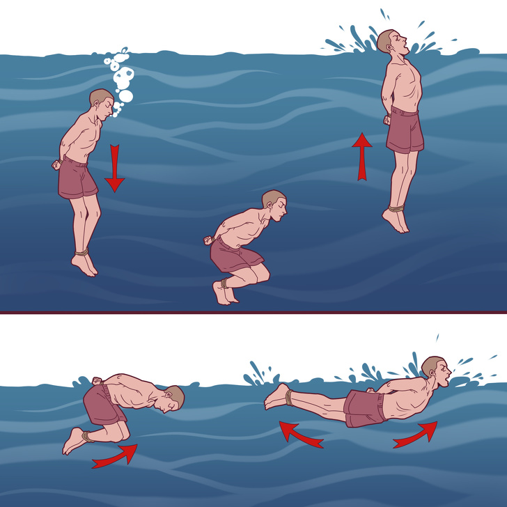 Cách sống sót nếu bạn bị trói cả tay chân và ném xuống nước - Ảnh 1