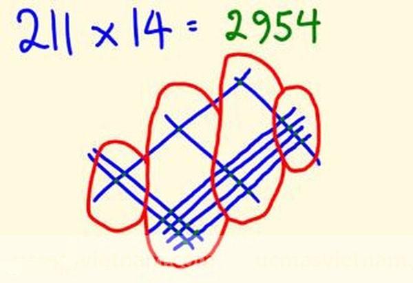 Muốn con giỏi toán từ nhỏ, bố mẹ hãy dạy con cách tính nhẩm tuyệt vời của người Nhật - Ảnh 6
