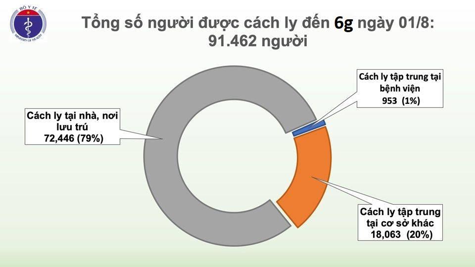 Đà Nẵng phát hiện thêm 12 người mắc COVID-19, có 4 ca liên quan đến bệnh nhân 416 - Ảnh 3