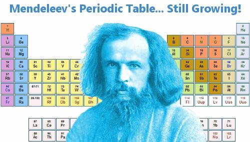 Nhà bác học Nga, Mendeleev đã nhìn thấy toàn bộ bảng tuần hoàn hiện ra trước mắt trong giấc mơ