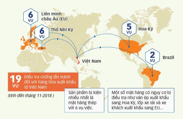 Hàng Trung Quốc gắn mác 'made in Vietnam' đe dọa hàng Việt - Ảnh 3