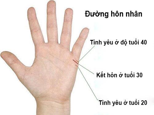 Nếu trên bàn tay phụ nữ có 3 vân cùng nằm trên đường tình duyên thì xác định bàn tay này không sợ nghèo khổ