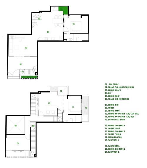 Bản vẽ thiết kế ngôi nhà.