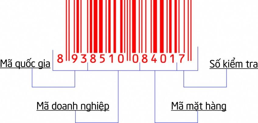 Bật mí cách nhìn mã vạch để biết chính xác nguồn gốc sản phẩm, không lo mua nhầm hàng nhái - Ảnh 1