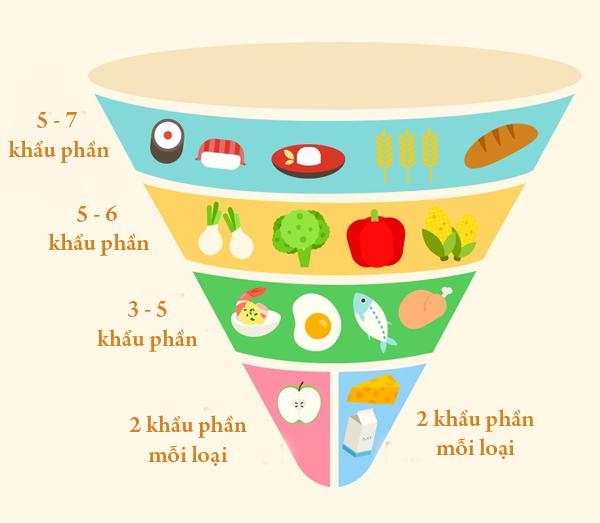 8 nguyên tắc dinh dưỡng giúp người Nhật có dáng chuẩn nhất thế giới - Ảnh 1