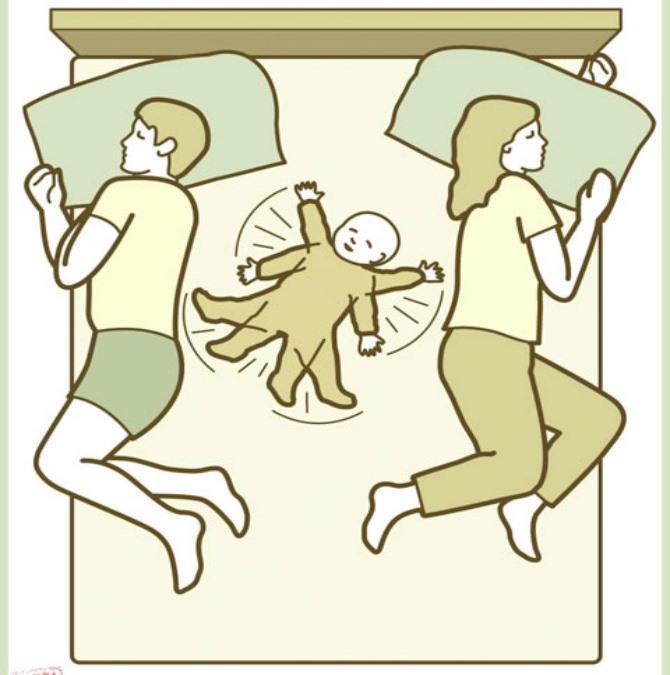 4 tư thế ngủ của trẻ khiến bố mẹ 'phát điên' nhưng lại chứng minh trí thông minh hơn người - Ảnh 2