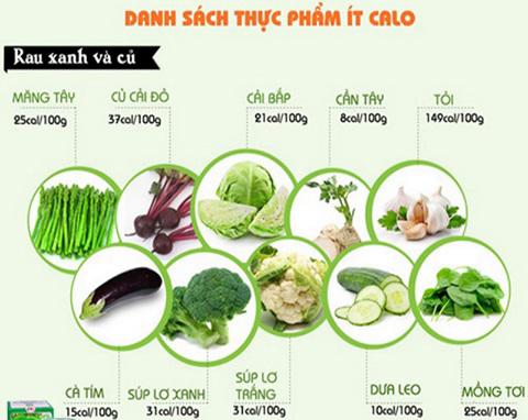 Các loại thực phẩm được ăn để giảm cân 1 tuần 5 kg