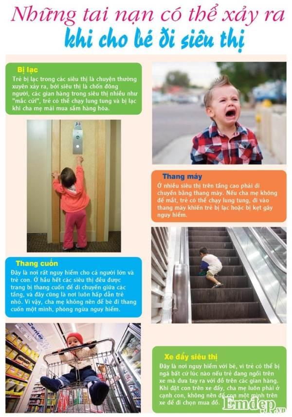 Cho con đi siêu thị, cha mẹ lưu ý tình huống gây nguy hiểm cho trẻ - Ảnh 3