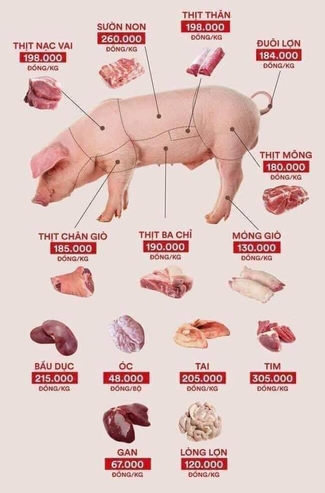 """Bi hài mùa """"bão giá"""" thịt lợn: Bà nội trợ tích trữ tóp mỡ, mua ngô non xào độn với thịt cho đỡ """"đau ví"""" - Ảnh 1"""