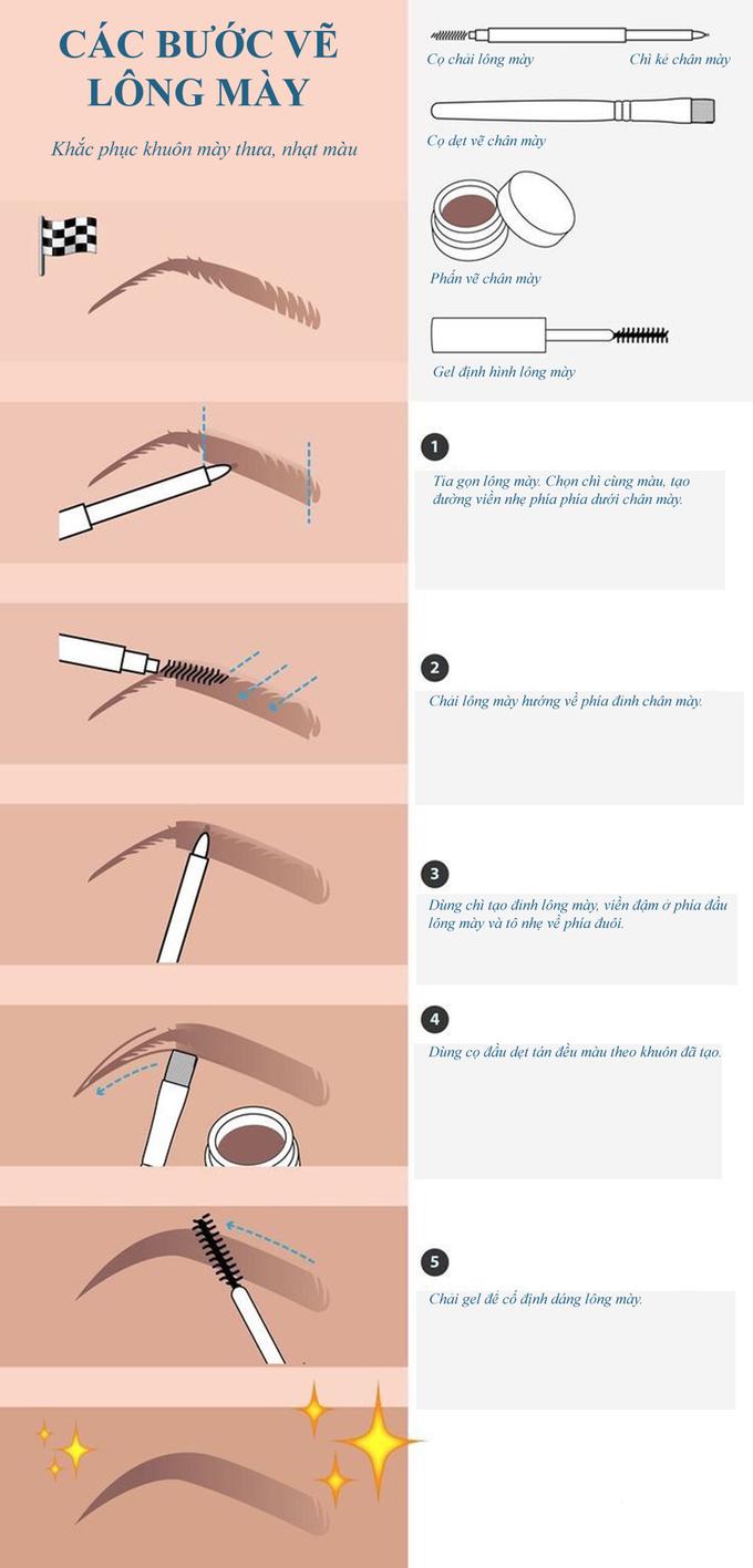 Các bước khắc phục nhược điểm lông mày thưa, nhạt màu - Ảnh 1