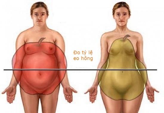 Những người dễ mắc bệnh tim mạch và cách phòng ngừa bằng thực phẩm - Ảnh 3