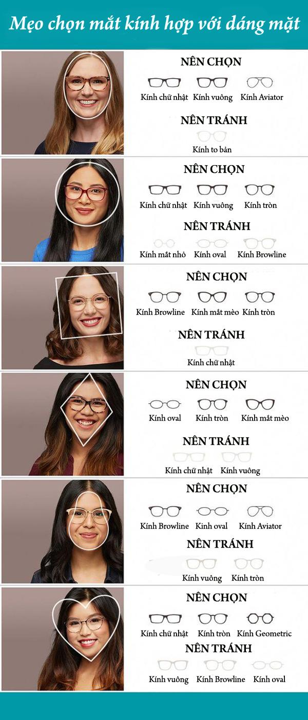 Đi tìm kiểu mắt kính phù hợp với từng dáng mặt - Ảnh 1