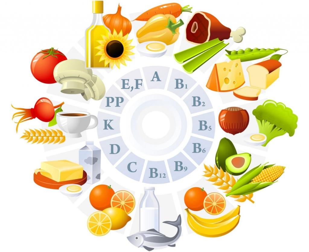 Bổ sung vi chất dinh dưỡng cho trẻ, cha mẹ đừng bỏ qua 2 nguồn thực phẩm quan trọng - Ảnh 1