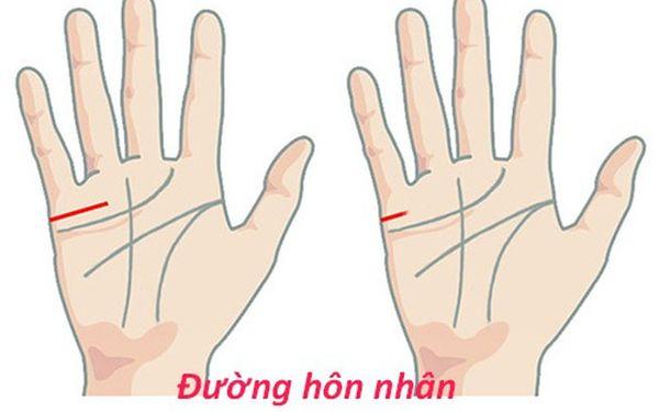 3 dấu hiệu ở bàn tay cho thấy đường tình duyên lận đận, phụ nữ có khả năng 'đơn chiếc' cả đời - Ảnh 1