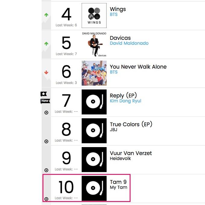 Album của Mỹ Tâm xuất sắc lọt Top 10 bảng xếp hạng toàn cầu Billboard - Ảnh 1