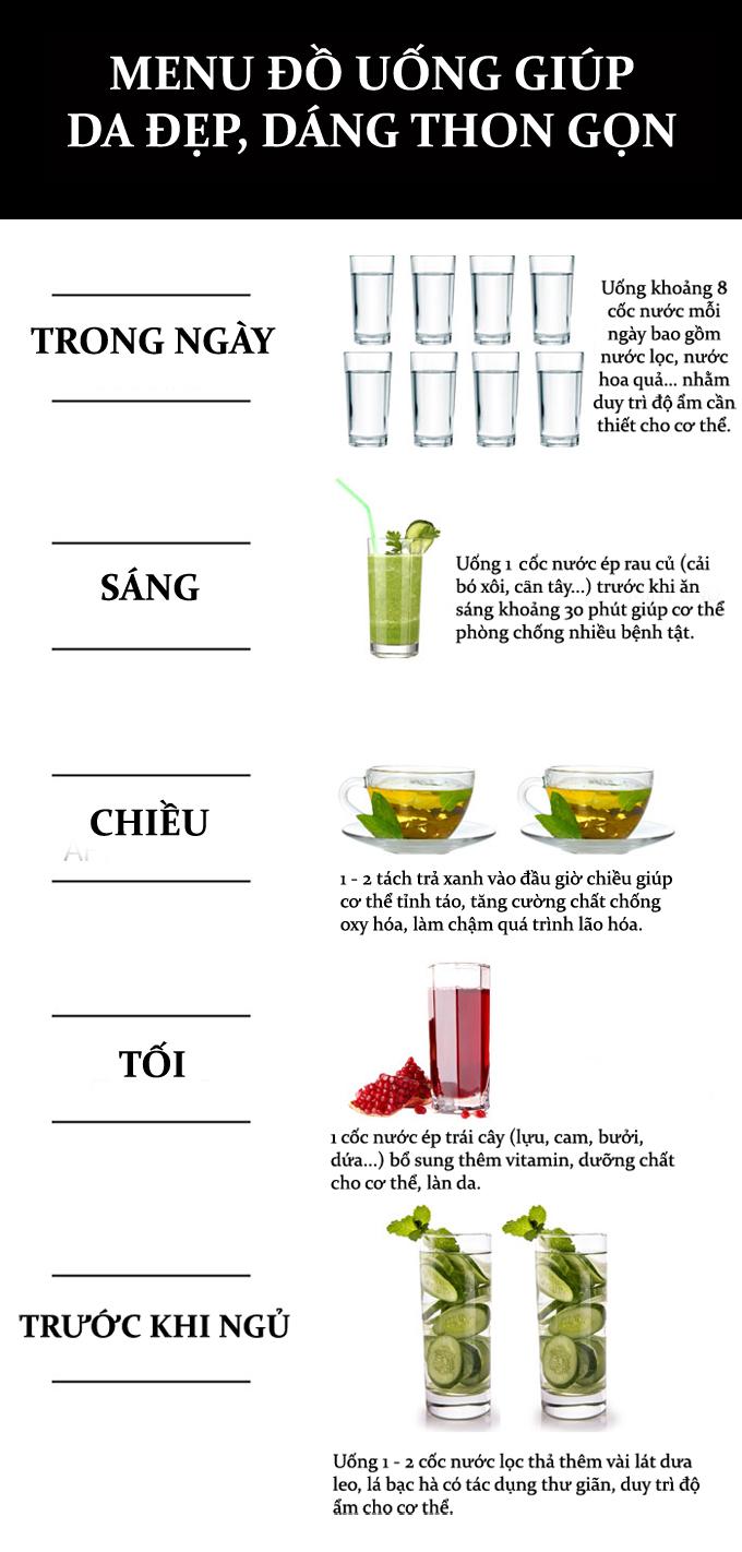 Ngoài nước lọc, đừng quên những thức uống sau giúp da sáng dáng gọn - Ảnh 1