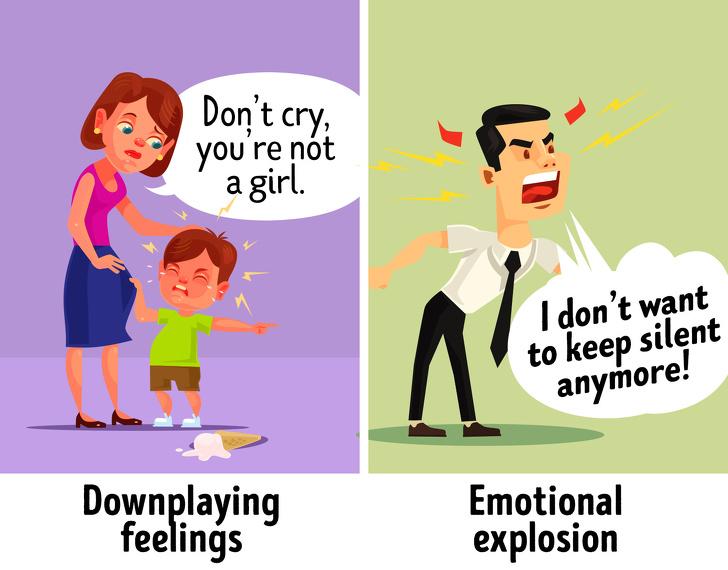 8 sai lầm nghiêm trọng của cha mẹ ảnh hưởng đến tính cách con khi trưởng thành - Ảnh 8