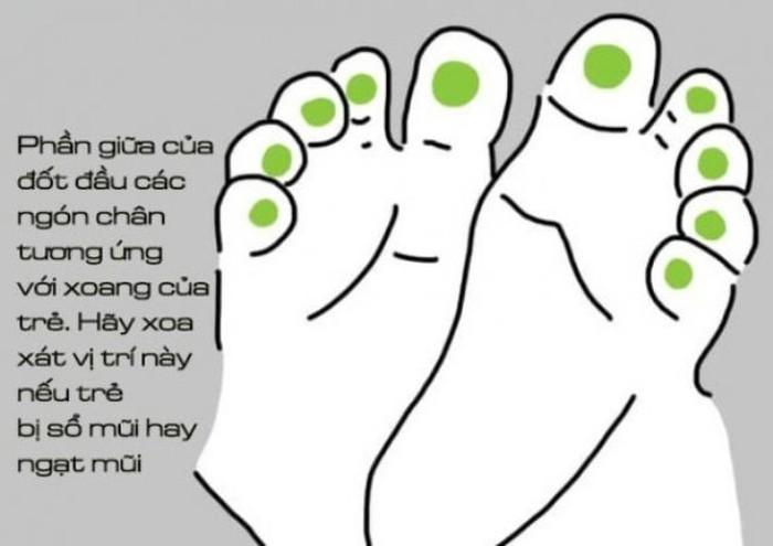 Thuộc lòng những cách massage chân cho trẻ em để bé khỏe mạnh mỗi ngày - Ảnh 3