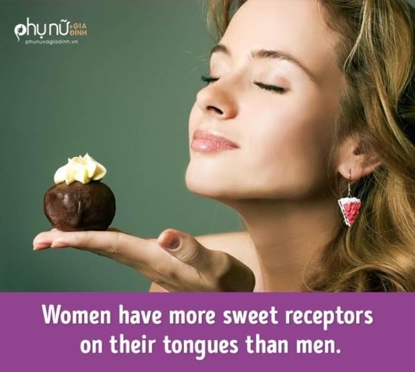 Những sự thật thú vị về cơ thể phụ nữ mà chính họ cũng không biết - Ảnh 2