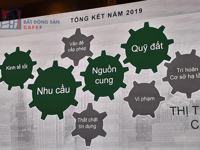Lĩnh vực BĐS có số lượng doanh nghiệp giải thể cao nhất trong năm 2019 - Ảnh 1