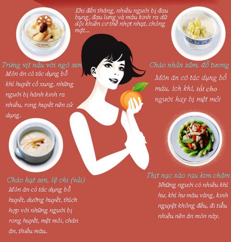 Món ăn có lợi cho phụ nữ ngày 'đèn đỏ' - Ảnh 1