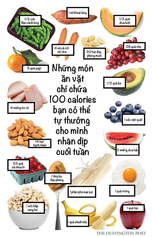 Những món ăn vặt dưới 100 calories thích hợp với người ăn kiêng - Ảnh 1