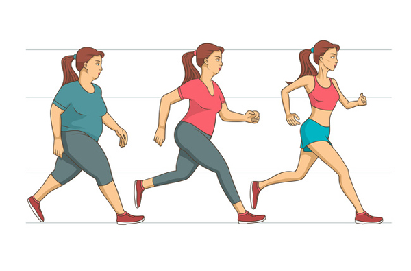 4 nguyên tắc cần tuân thủ để giảm mỡ bụng trong thời gian ngắn - Ảnh 2