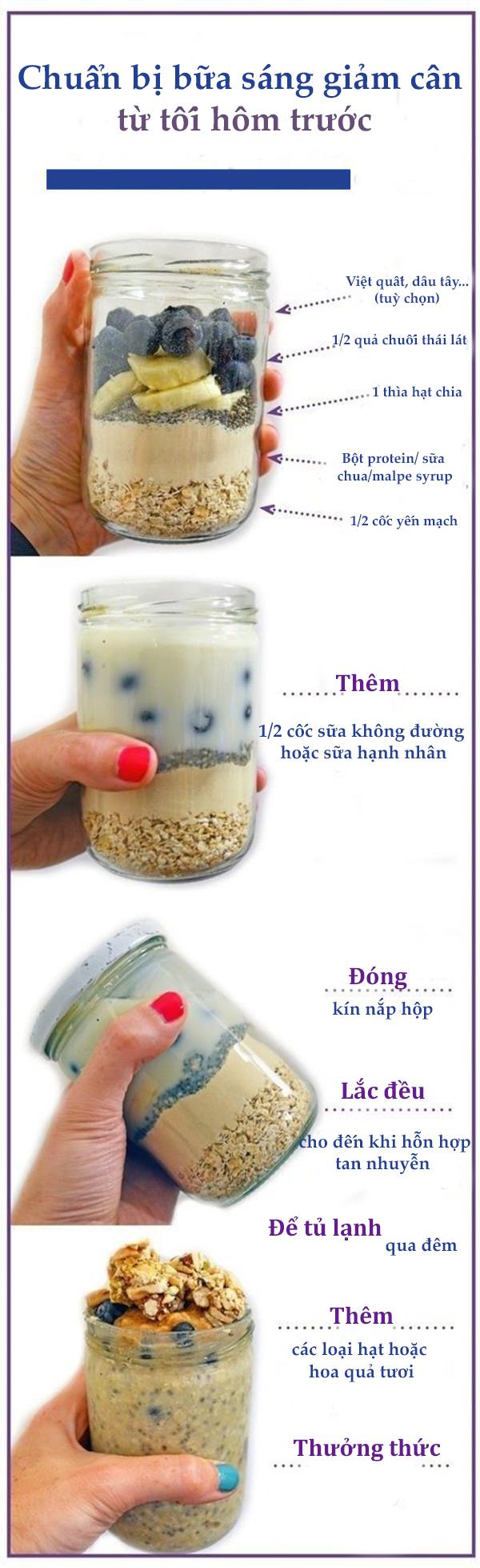Mẹo chuẩn bị trước bữa sáng giảm cân để tiết kiệm thời gian - Ảnh 1