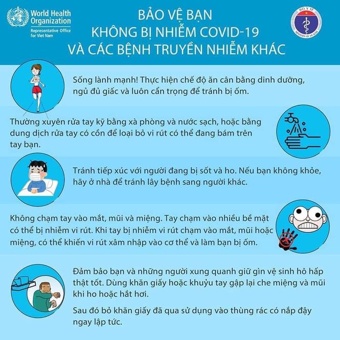 Những thói quen nguy hiểm của người Việt có thể khiến lây nhiễm Covid-19 - Ảnh 2