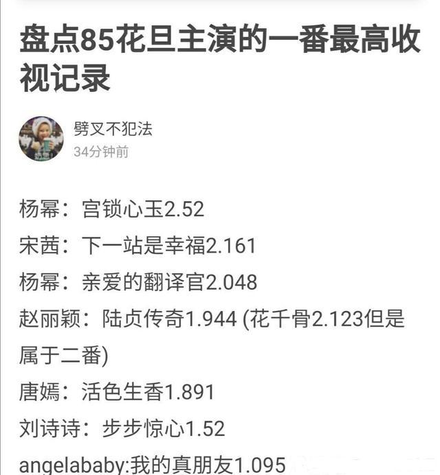 Netizen Trung đe dọa tẩy chay nếu Dương Mịch dùng chiêu trò xấu 'hãm hại' Dương Tử - Ảnh 5