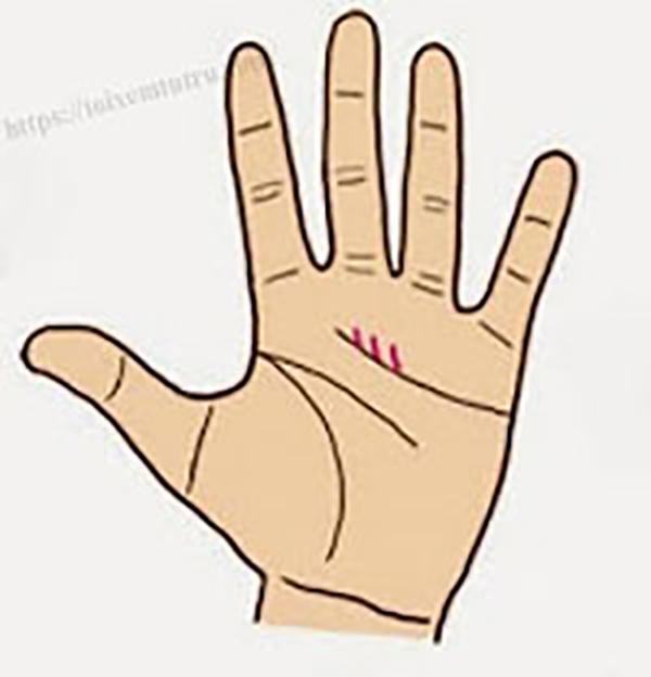 Mách chị em 5 phút nhìn chỉ tay biết ngay đàn ông lăng nhăng hay chung thủy - Ảnh 1