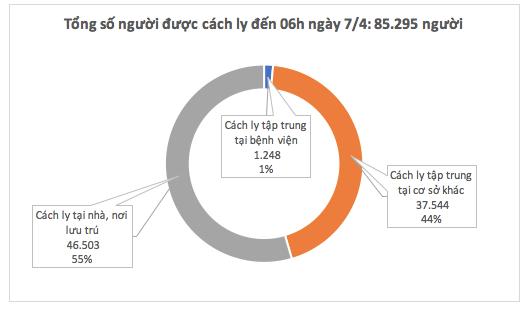 Thêm 4 ca mắc mới COVID-19, Việt Nam ghi nhận 249 ca mắc - Ảnh 3