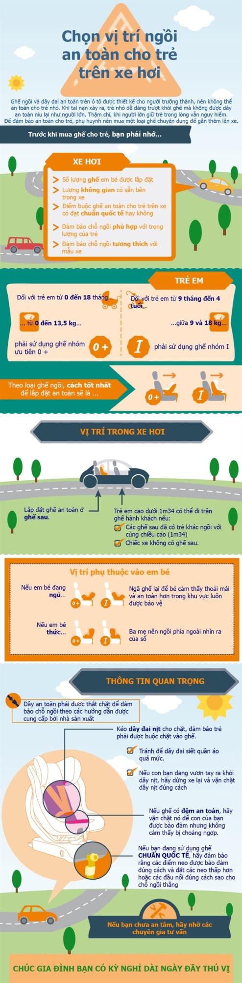 Cách chọn vị trí ngồi an toàn cho trẻ trên xe hơi - Ảnh 1