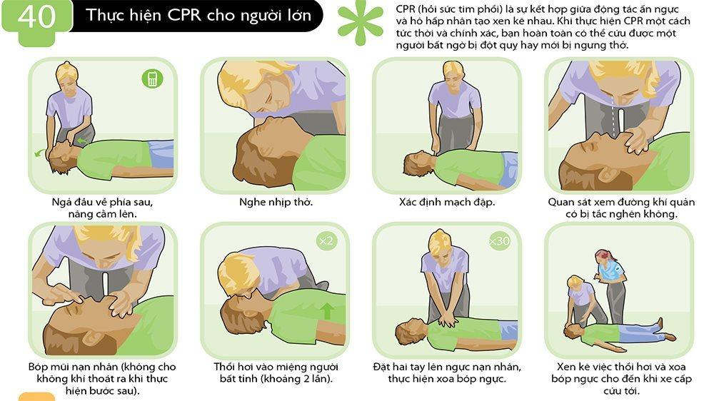 Cách sơ cứu đuối nước sai lầm ở trẻ em và biện pháp phòng tránh  - Ảnh 2